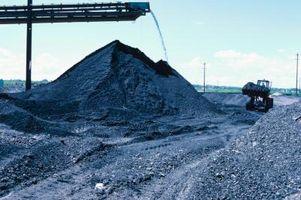 Sätt kol är skadliga för miljön