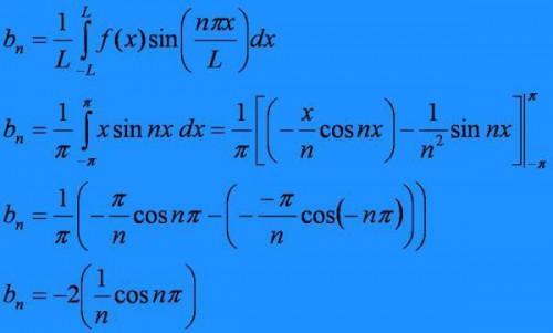 Hur man beräknar koefficienterna för en Fourier serie