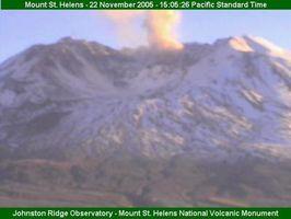 Skillnaden mellan de tre typerna av vulkaner